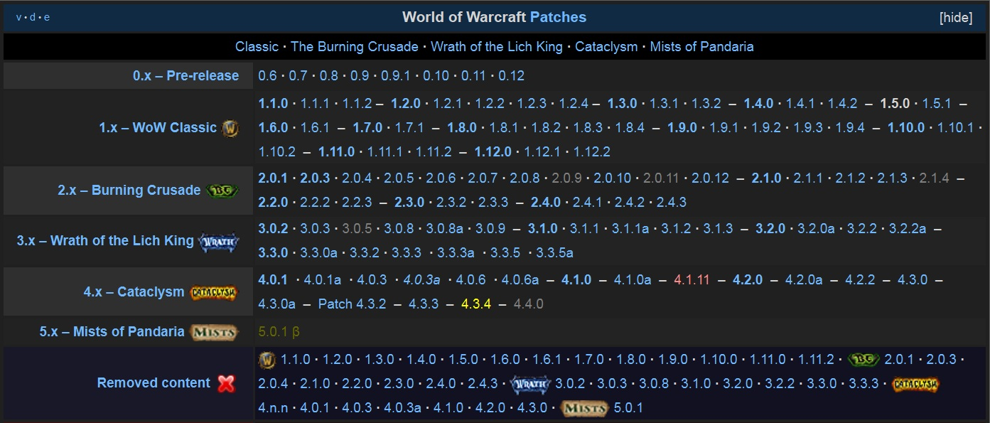 Wow patch 4.1 download 4players. registry booster latest version free downl